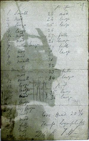 Facsimile images available for Phrenograph of Thomas Woolner (manuscript)